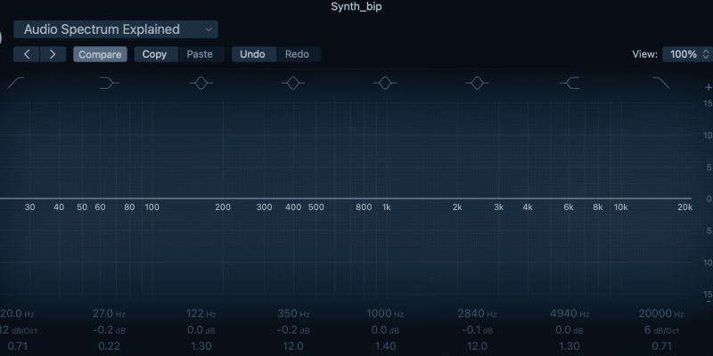 Audio Spectrum Explained: 6 Audio Clips and Visualizers